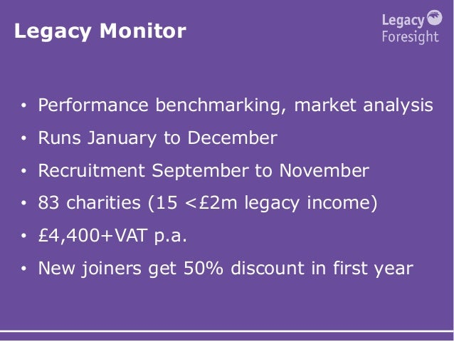 Legacy Monitor • Performance benchmarking, market analysis • Runs January to December • Recruitment September to November ...
