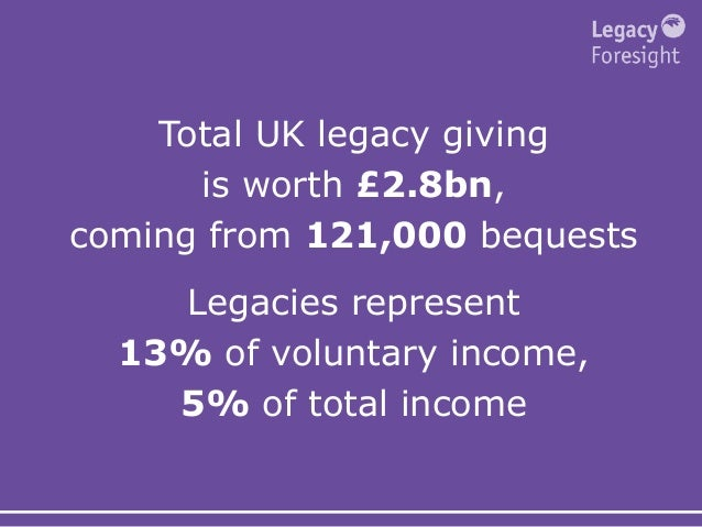 Total UK legacy giving is worth £2.8bn, coming from 121,000 bequests Legacies represent 13% of voluntary income, 5% of tot...
