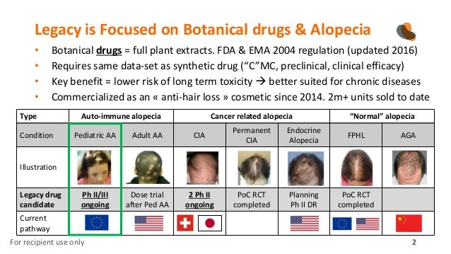 Legacy Healthcare and Alopecia Areata Program Overview Slide 2