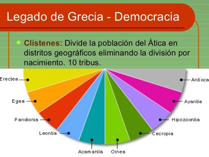 Legado de Grecia - Democracia <ul><li>Clístenes : Divide la población del Ática en distritos geográficos eliminando la div...