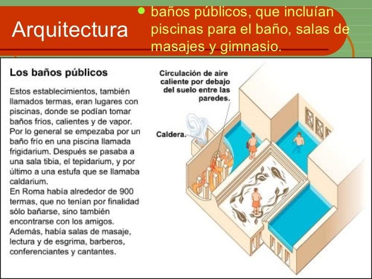 Arquitectura <ul><li>baños públicos, que incluían piscinas para el baño, salas de masajes y gimnasio.  </li></ul>