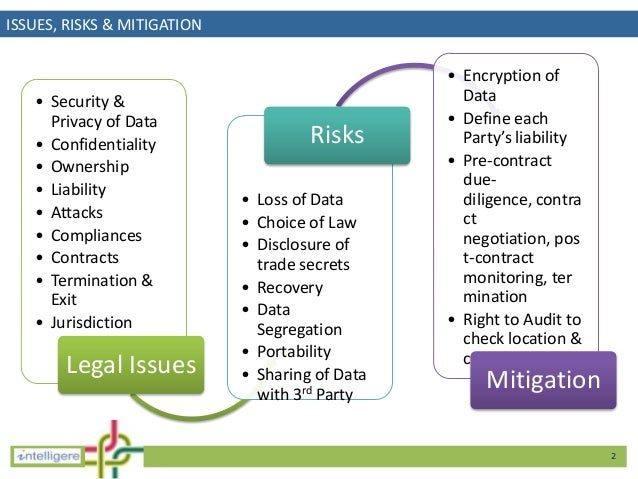 Legal Nuances to the Cloud by Ritambhara Agrawal Slide 2