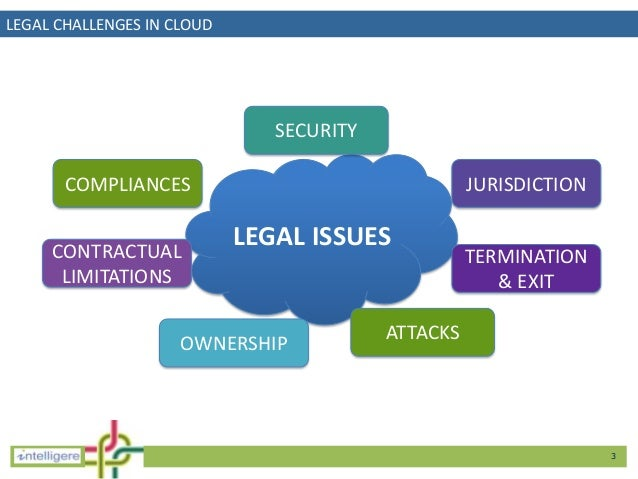 Legal Nuances to the Cloud by Ritambhara Agrawal Slide 3