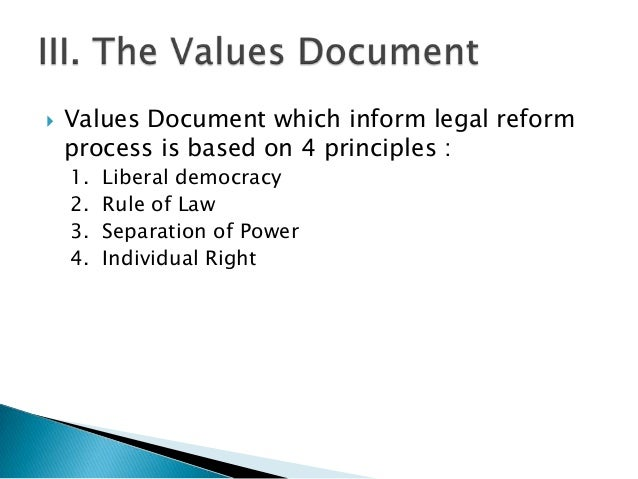 3. Separation of Power based on Valuesa. Division of function between three branches ofgovernmentb. Checks and Balancesc. ...