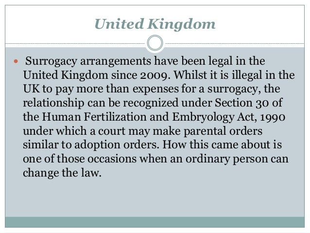 Legal Aspect For Surrogacy India