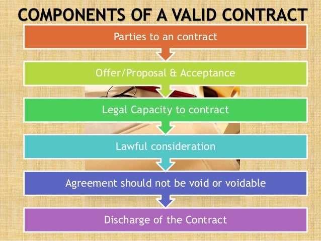 an overview of the constituents of an agreement enforceable by law The q&a gives a high level overview of the key legal concepts, including contract formation with general discussions as to authority, formal legal requirements, formalities for execution, the requirements for deeds and notarisation, and powers of attorney.
