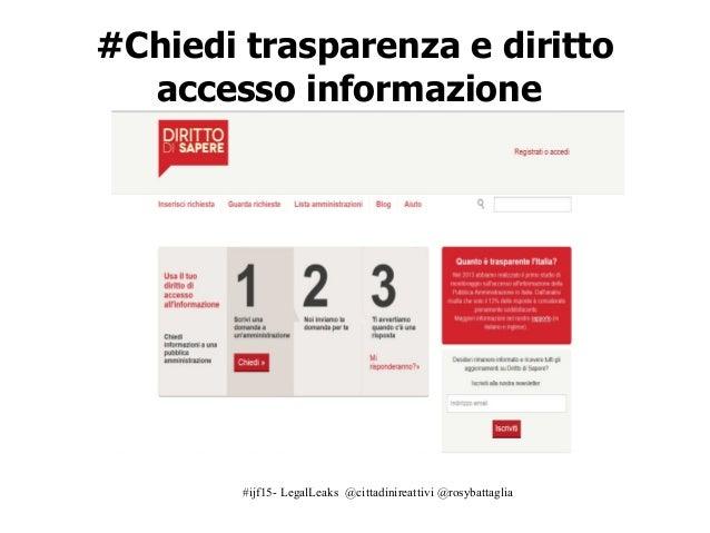 #ijf15- LegalLeaks @cittadinireattivi @rosybattaglia #Chiedi trasparenza e diritto accesso informazione