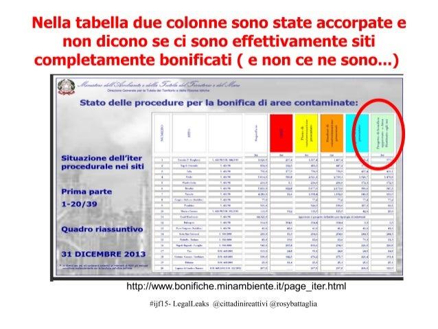 #ijf15- LegalLeaks @cittadinireattivi @rosybattaglia Brescia: quelle analisi non aggiornate... Ottobre 2013 Con una richie...