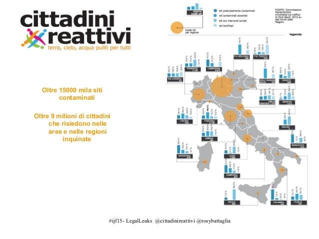 #ijf15- LegalLeaks @cittadinireattivi @rosybattaglia Oltre 15000 mila siti contaminati Oltre 9 milioni di cittadini che ri...