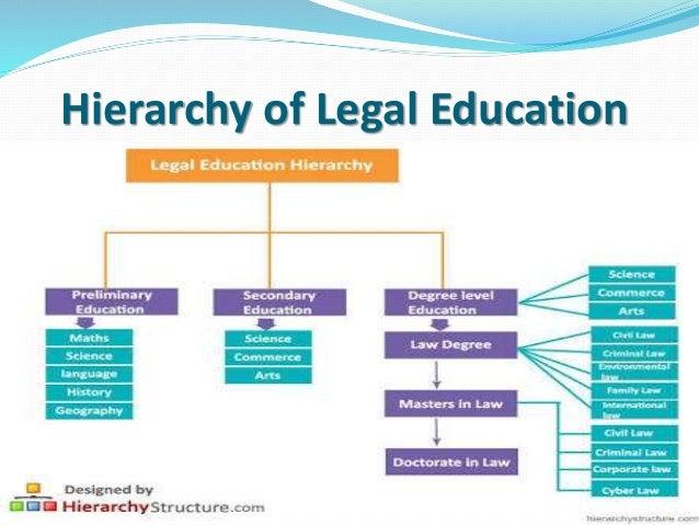 legal education