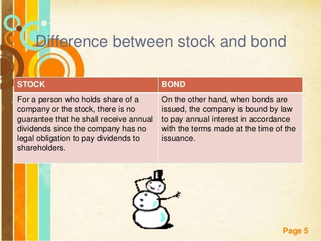Difference between binary options and stocks