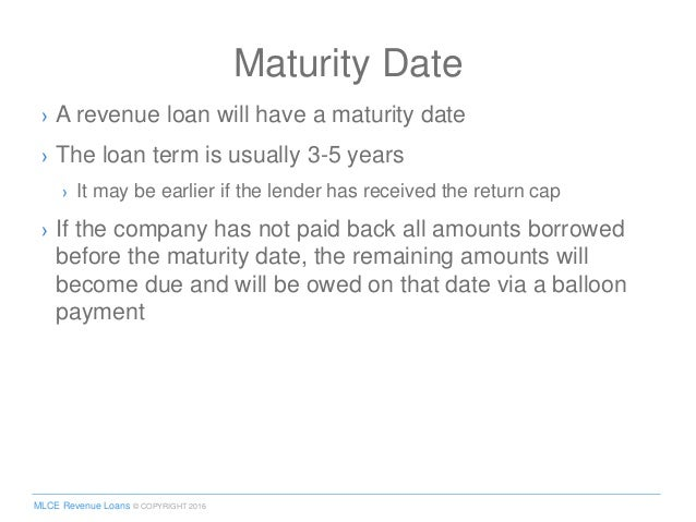 What is a maturity date on a loan