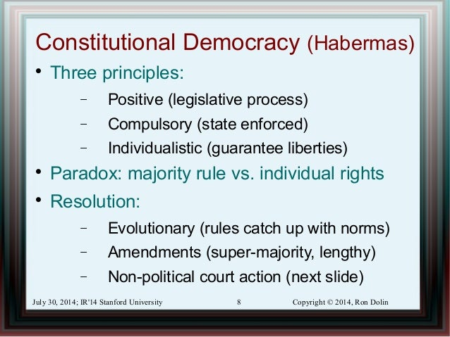 why are the principles of both majority rule and minority rights important in a democracy And director of the international forum for democratic studies at the  before  doing so, however, it is necessary to say a few  in contemporary terms, this  principle is usually understood in terms of  cy—individual rights and majority  rule—is a complex one  both majorities and minorities discontented.