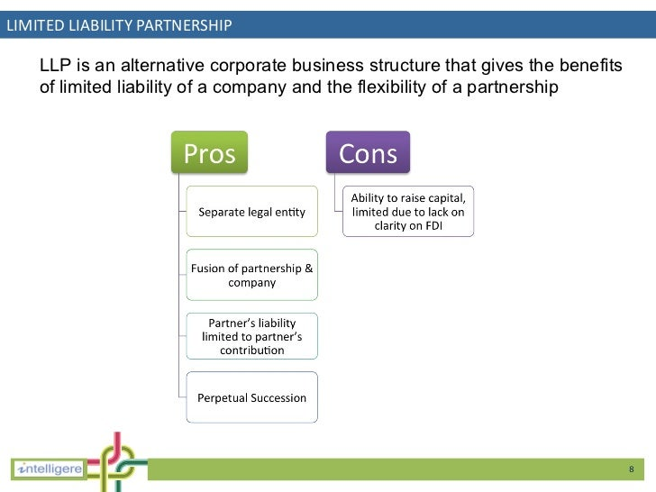 Roles of limited liability partnerships