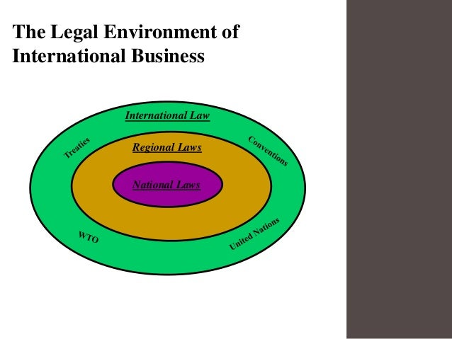 legal issues in business E-business and legal issues the technological basis of e-commerce is basically web client/server middleware, or what is called three-tier architectures the client tier is the web browser involving some type of form processing.