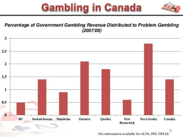 Problem gambling in canada india online gambling license