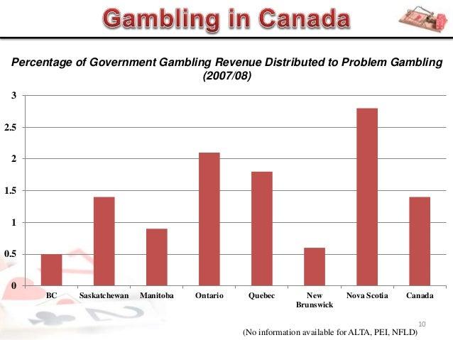Gambling demographics canada casino royal pforzheim