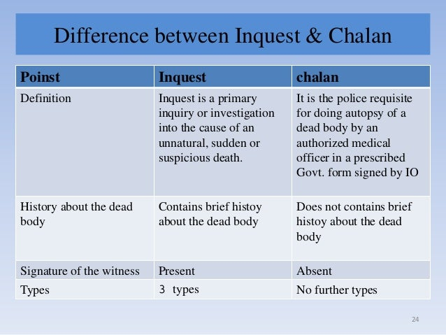 difference between inquiry and inquest
