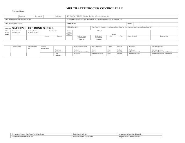 MULTILAYER PROCESS CONTROL PLAN            Customer Name                        Prototype                Pre-Launch       ...