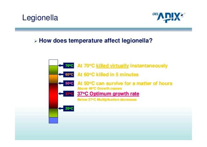 Legionella Presentation Neshep Oct 2012