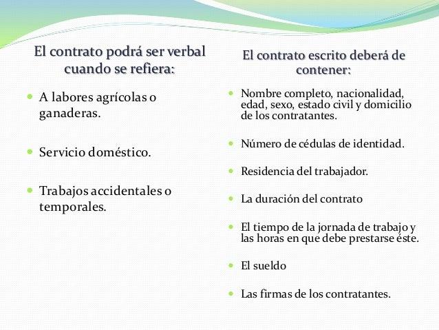 Resumen Sobre Legislaci N Laboral Costa Rica