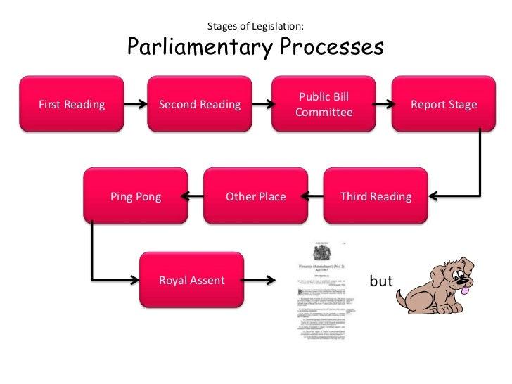 Parliamentary ping-pong