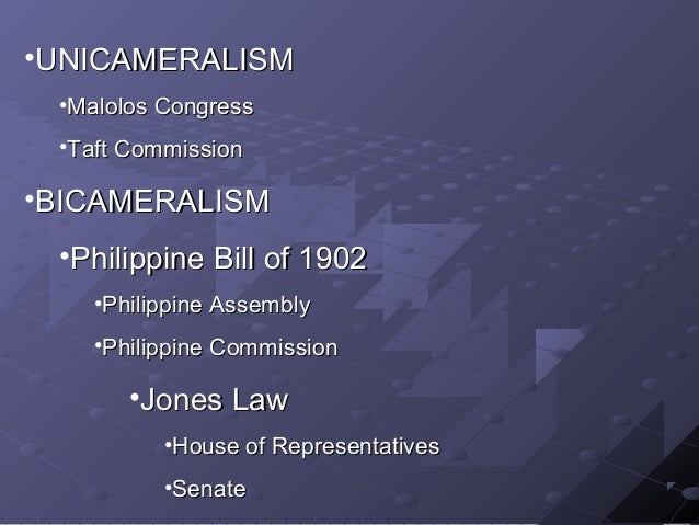 Basic Consti Law for Undergrads: Legislative department Slide 2