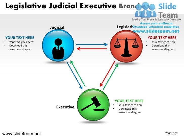 legislative judicial executive branches powerpoint ppt slides