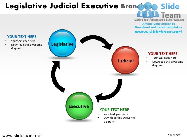 Legislative Judicial Executive Branches Powerpoint Ppt Templates