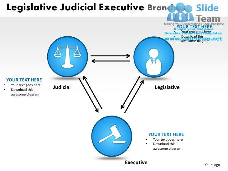 legislature and judiciary Judiciary meets every tuesday at 1:30 pm in room 112 jurisdiction: bills amending the civil code, code of civil procedure.