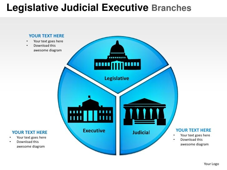 legislative judicial executive branches powerpoint presentation templ…, Presentation templates
