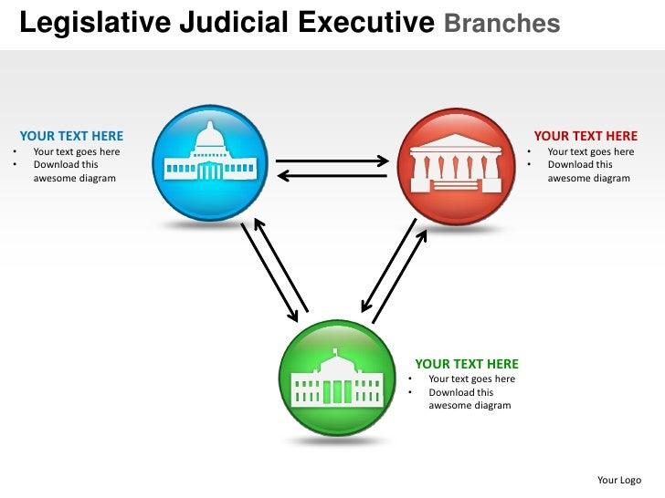 legislative judicial executive branches powerpoint presentation templ