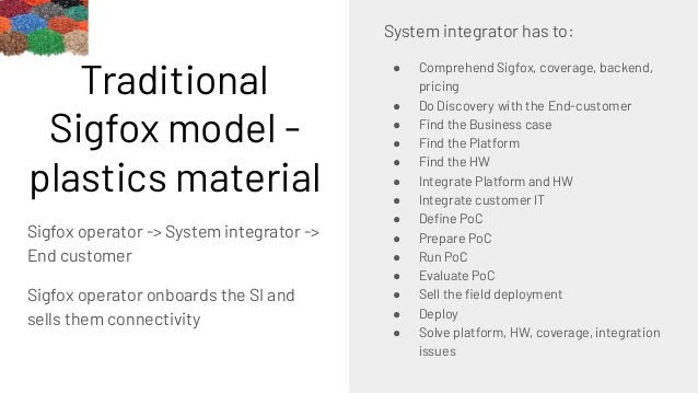"Improved Sigfox model - Lego bricks partners.sigfox.com System integrator has to choose between: ● 700 products ● 100 ""sol..."