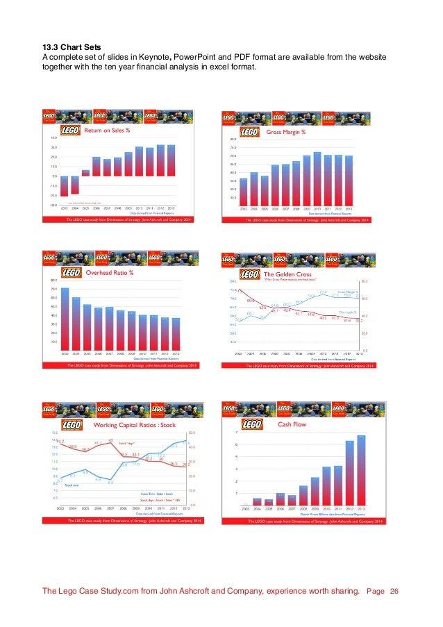 Lego Case Study Analysis - Lego Case Study Analysis Essay