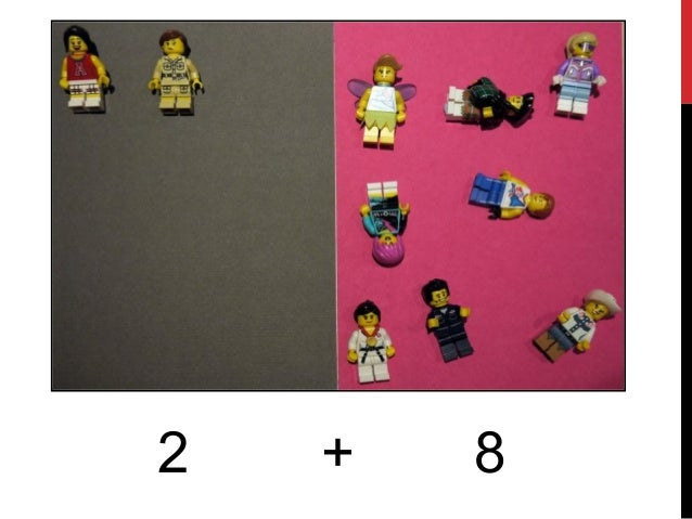 Lego minifigure number_bonds_to10