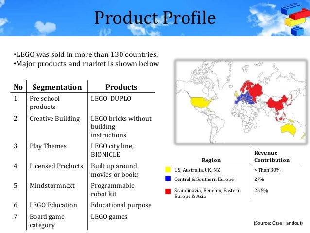 the lego group building strategy case The lego group has been making toys successfully for 80 years and has grown to having close to 316 b usd in sales for the 2010 year they specialize in toy building.