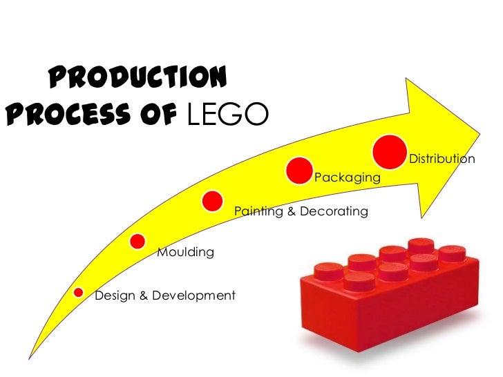 lego presentation Lego history 1932: ole kirk christiansen, of billund, denmark, started a company to manufacture stepladders,  document presentation format: on-screen show.