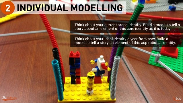 INDIVIDUAL MODELLING2 Think about your current brand identity. Build a model to tell a story about an element of this core...