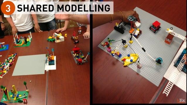 SHARED MODELLING3