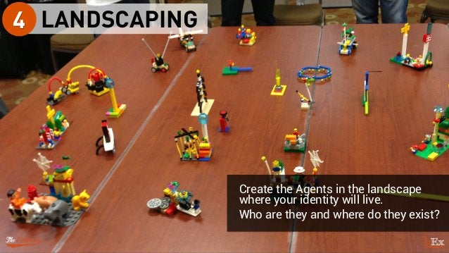 LANDSCAPING4 Create the Agents in the landscape where your identity will live. Who are they and where do they exist?