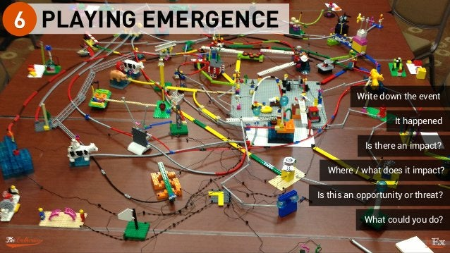 PLAYING EMERGENCE6 Write down the event It happened Is there an impact? Where / what does it impact?    Is this an oppor...