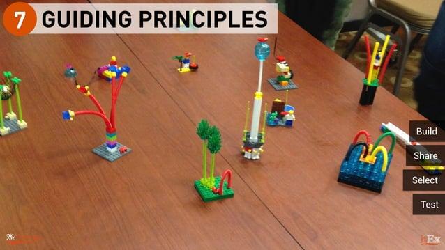 GUIDING PRINCIPLES7 Build Share Select Test