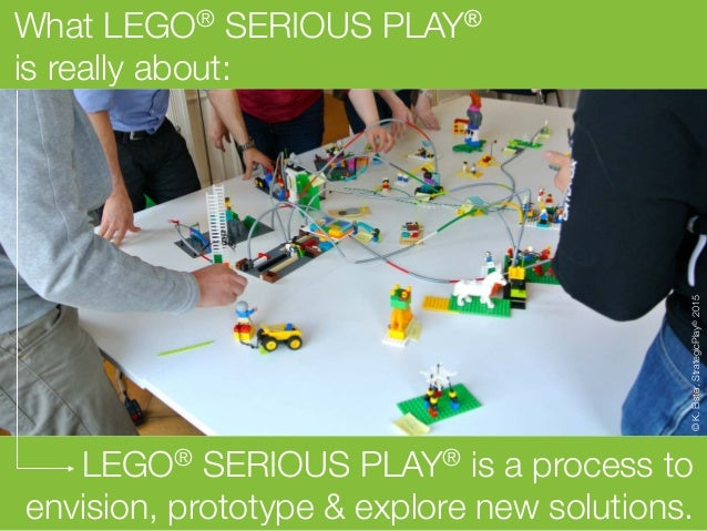 Lego® Serious Play® in a Nutshell - by StrategicPlay® Slide 3