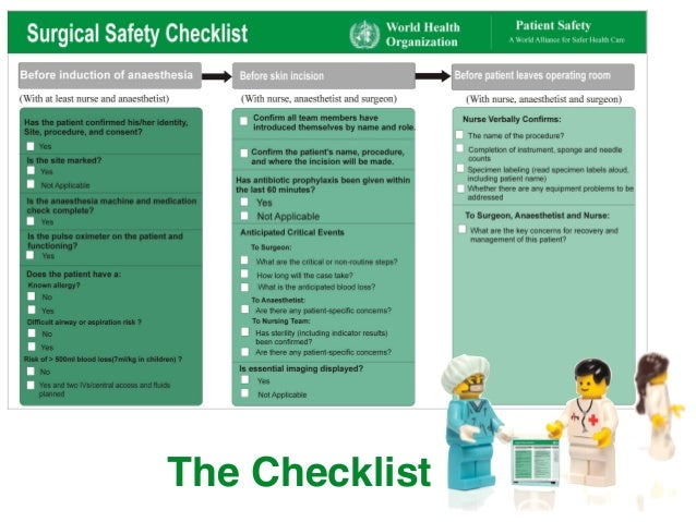 surgical safety checklist The ssc is a patient safety communication tool that is used by a team of operating room professionals (nurses, surgeons, anaesthesiologists, and others) to discuss.