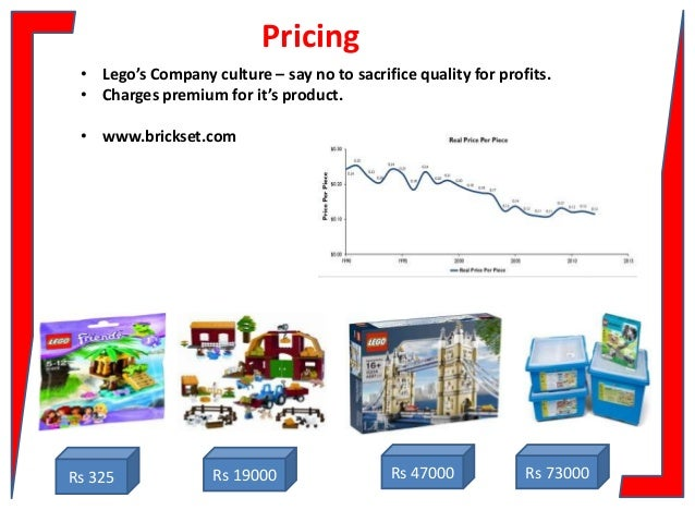lego marketing analysis Once you are comfortable with the information, use the following step-by-step instructions to write a case study analysis  but strong in marketing.