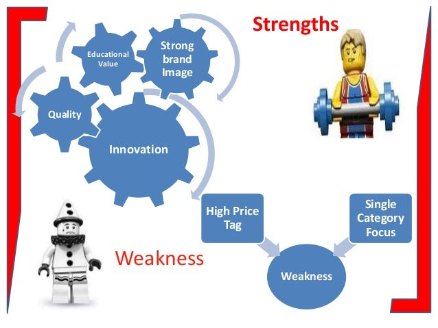strengths and weaknesses of mattel s core brands Macy's: strengths, weaknesses, opportunities, and threats a swot analysis of macy's would help in understanding its overall health.