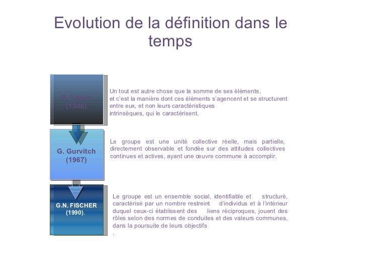 Evolution de la définition dans le temps <ul><ul><ul><li>Un tout est autre chose que la somme de ses éléments, </li></ul><...