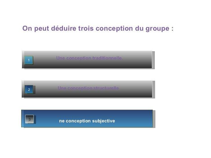 On peut déduire trois conception du groupe :  Une conception traditionnelle .   <ul><ul><ul><li>Une   conception   structu...