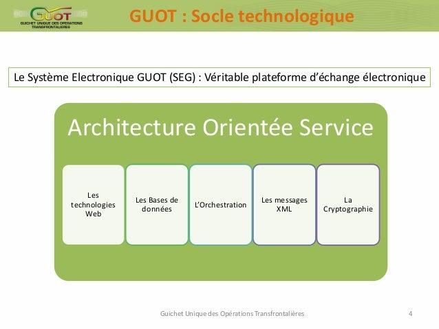 Le guichet unique des operations transfrontalieres un for Architecture orientee service