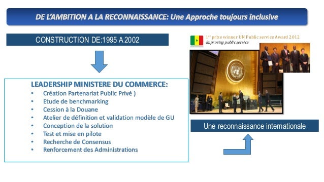 Le guichet unique du commerce exterieur du s n gal for Ministere du commerce exterieur